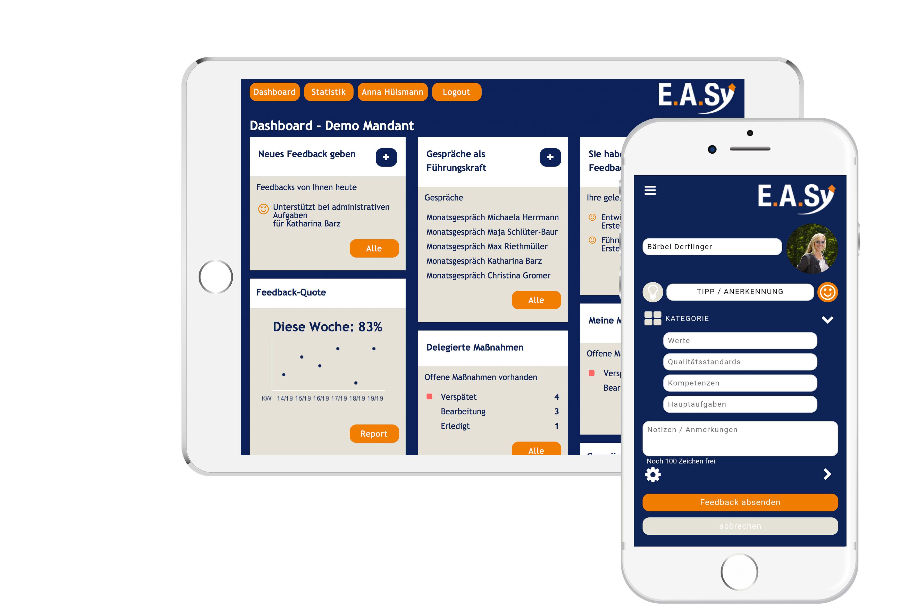 Dashboard mobiles Führungsinstrument